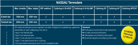 nassau thermodoor
